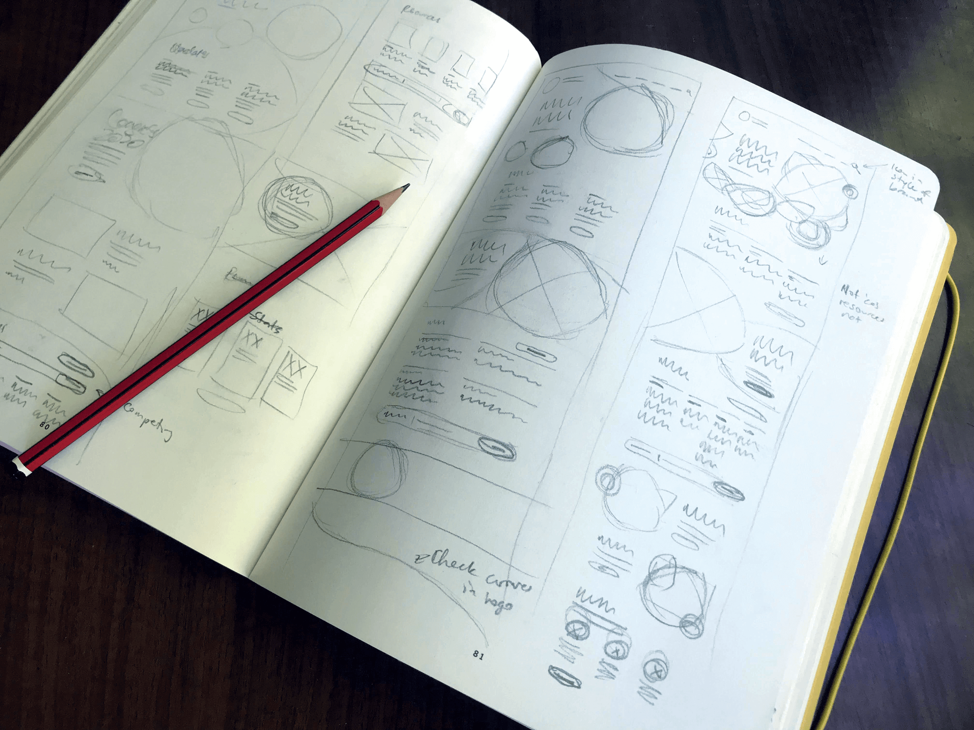 Sketches for the World Physiotherapy website layout