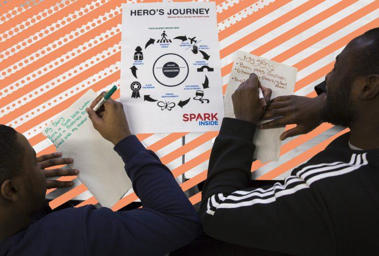 Spark Inside Hero Programme