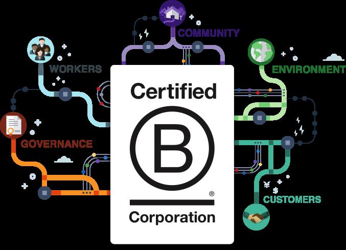 Certified B Corps